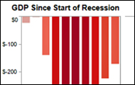 GDP_Recession_Teaser.jpg