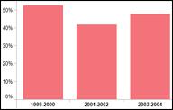 Smoking_graph.jpg
