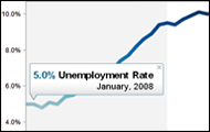 Unemployment_End.jpg